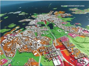 Helsinki Spatineo Roadmap Spatial Data Infrastructure Capability