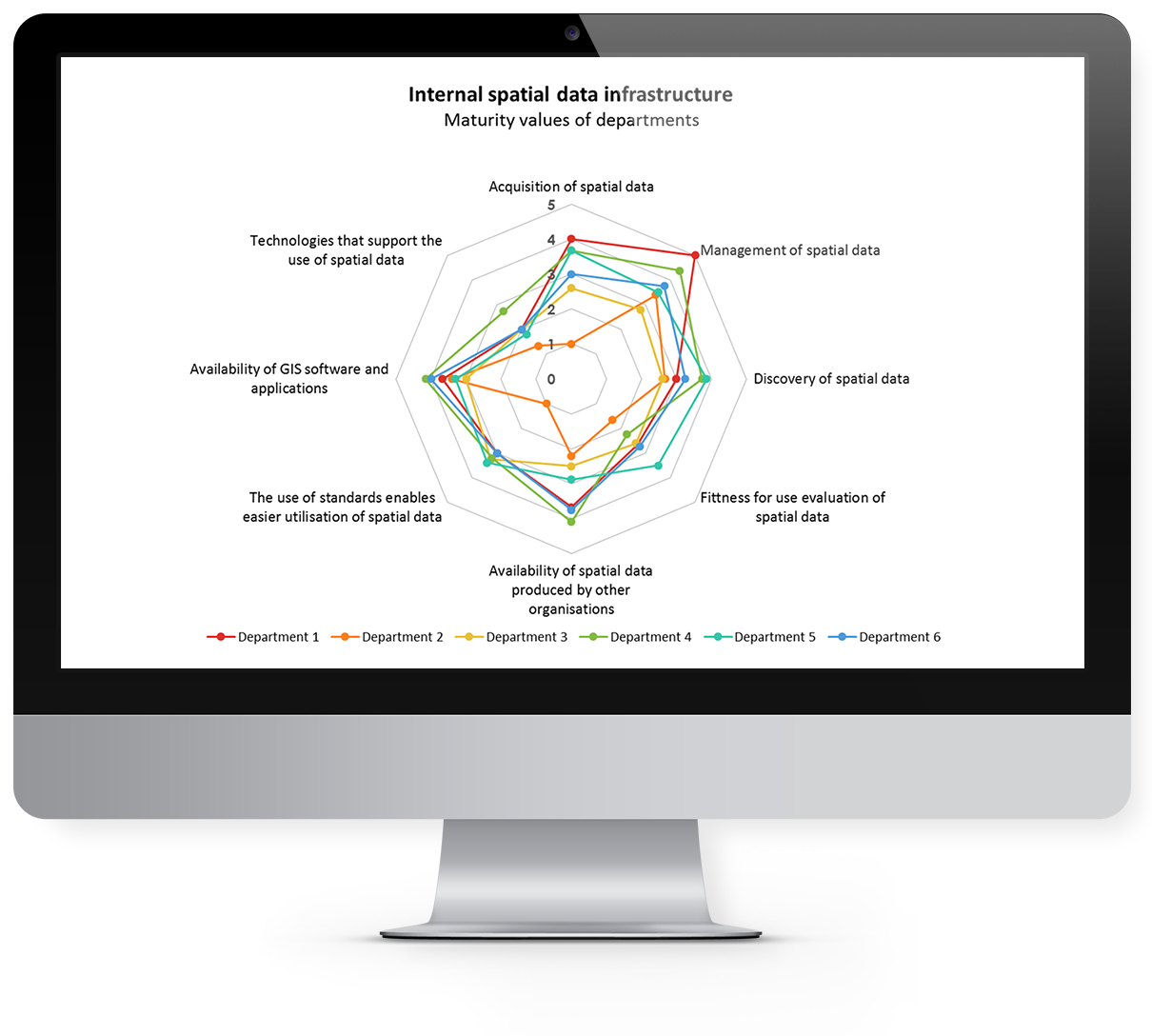 Assess your organisation's spatial enablement